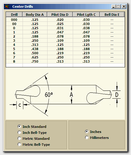Center drill dimensions
